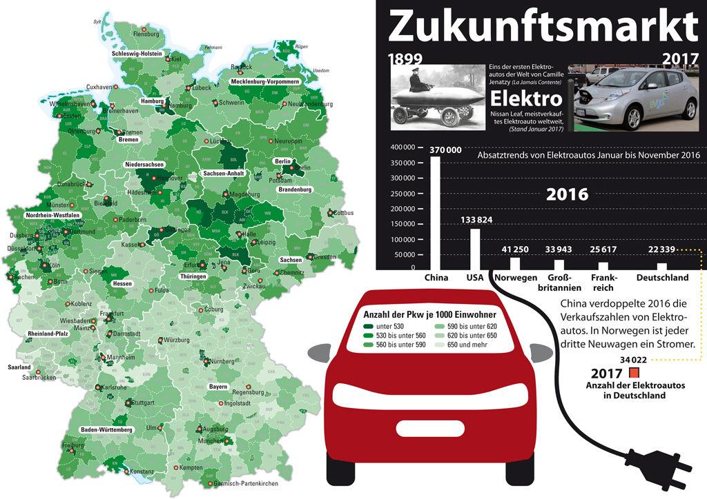 Elektroautos und Pkw (gesamt) je 1000 Einwohner