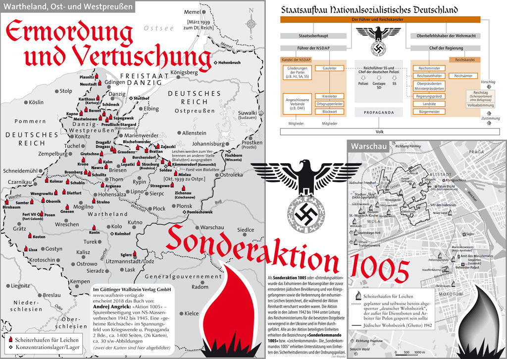 »Sonderaktion 1005« or »Enterdungsaktion«