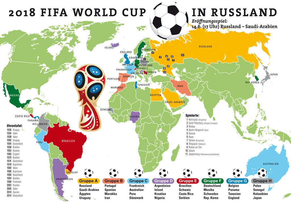 Fussball WM 2018 in Russland