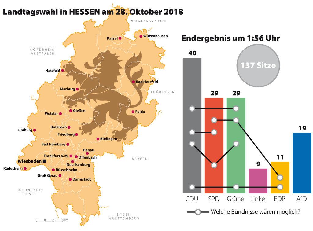 Voting in Hesse 2018