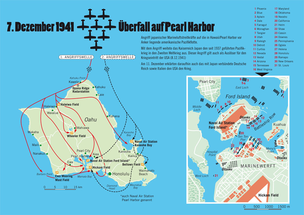 Attack on Pearl Harbor on December 7, 1941