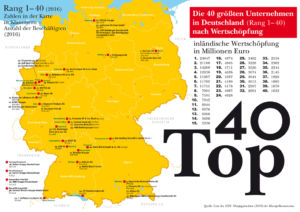 Deutschlands Top-40-Firmen