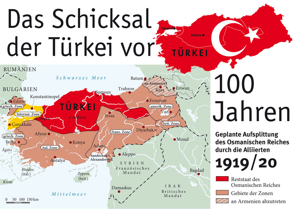100 years ago - destroying of the Ottoman Empire by the Allies