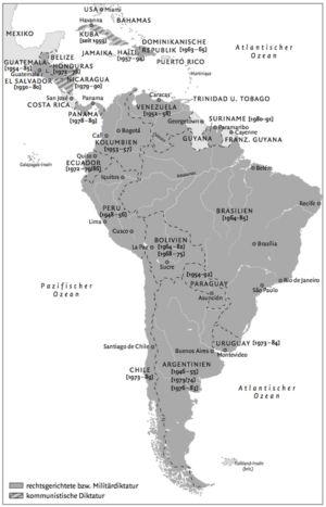 Diktatur innerhalb Südamerikas