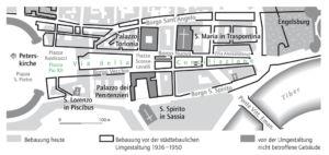 Rom und die städtebauliche Umgestaltung