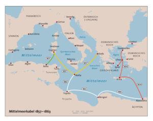 Mittelmeerkabel 1857-1863