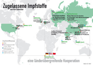 Eine länderübergreifende Kooperation zwischen Deutschland, China und den USA