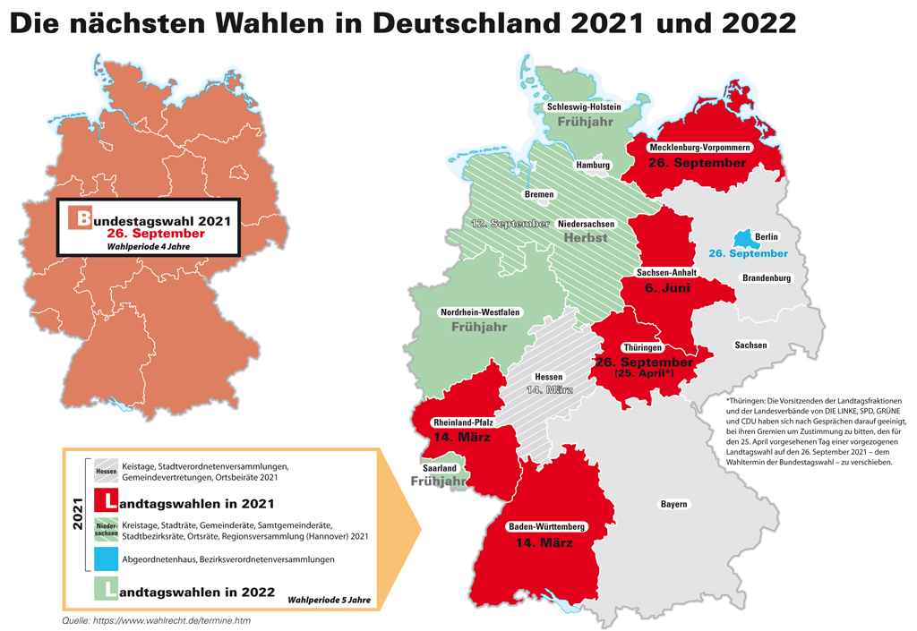 The upcoming elections in Germany in 2021 and 2022