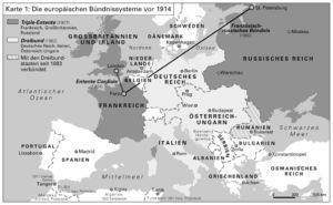 Die europäischen Bündnissysteme vor 1914