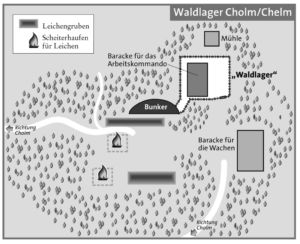 Cholm/Chelm forest camp