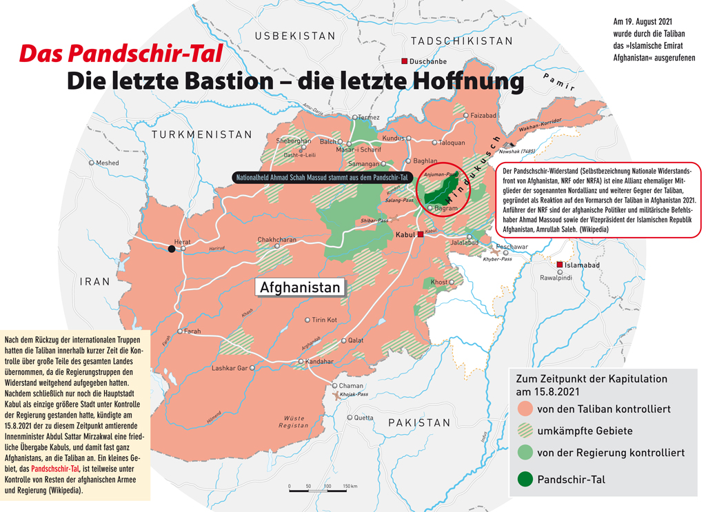 Afghanistan and the Pandschir valley